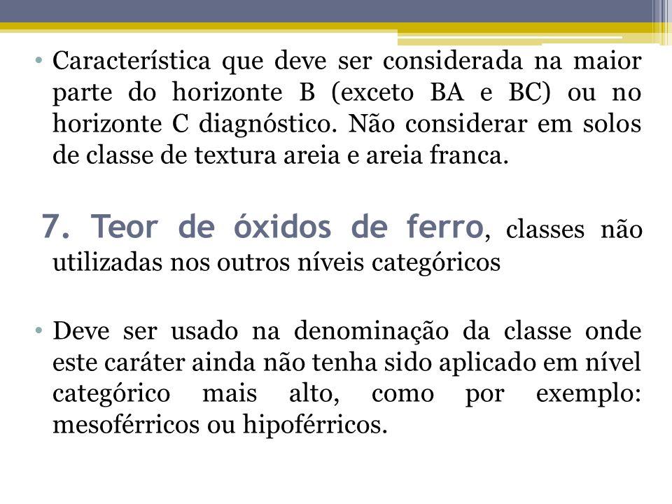 Característica que deve ser considerada na maior parte do horizonte B (exceto BA e BC) ou no horizonte C diagnóstico. Não considerar em solos de class