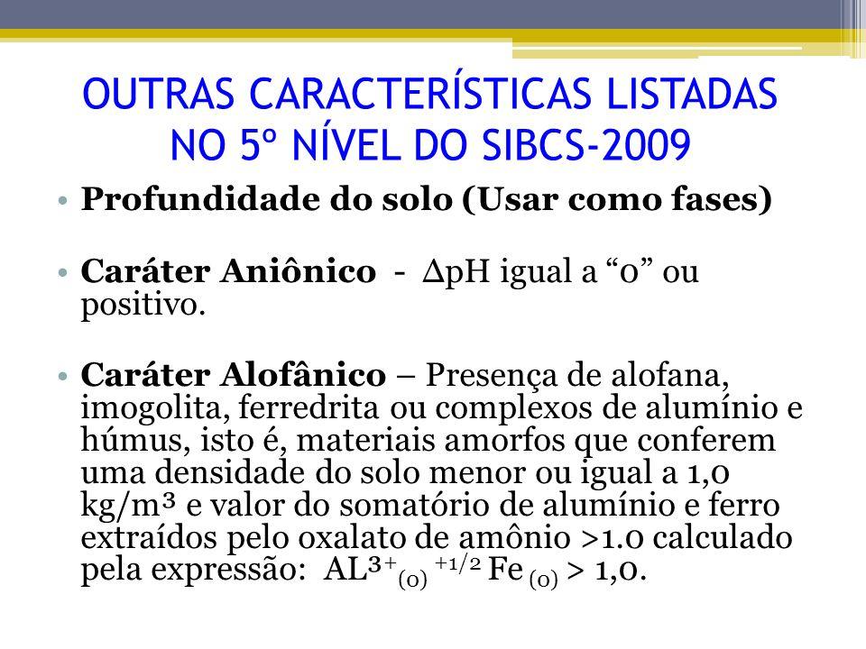 Profundidade do solo (Usar como fases) Caráter Aniônico - pH igual a 0 ou positivo. Caráter Alofânico – Presença de alofana, imogolita, ferredrita ou