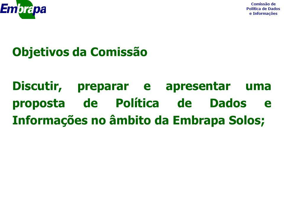 Comissão de Política de Dados e Informações Objetivos da Comissão Discutir, preparar e apresentar uma proposta de Política de Dados e Informações no âmbito da Embrapa Solos;