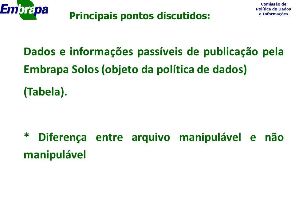 Comissão de Política de Dados e Informações Principais pontos discutidos: Dados e informações passíveis de publicação pela Embrapa Solos (objeto da política de dados) (Tabela).