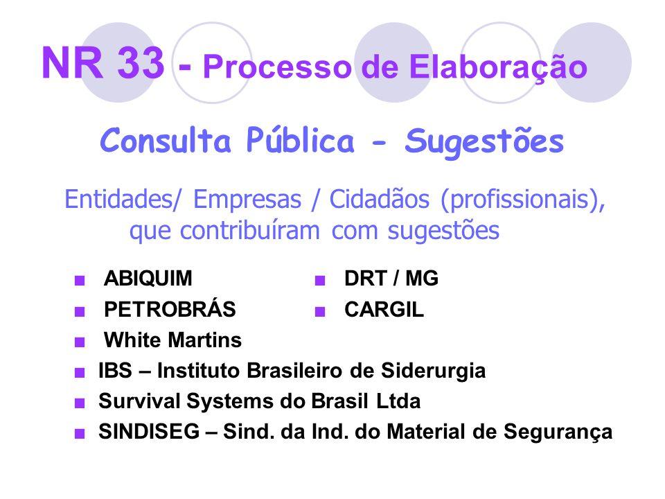 NR 33 - Processo de Elaboração Consulta Pública - Sugestões Entidades/ Empresas / Cidadãos (profissionais), que contribuíram com sugestões ABIQUIM DRT
