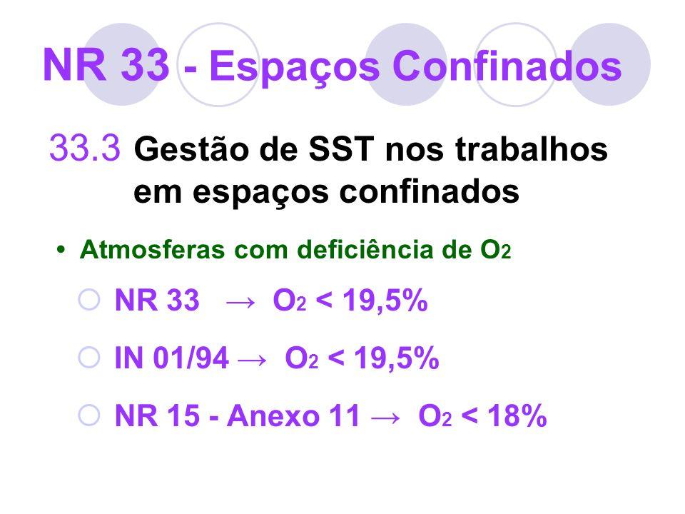 NR 33 - Espaços Confinados 33.3 Gestão de SST nos trabalhos em espaços confinados Atmosferas com deficiência de O 2 NR 33 O 2 < 19,5% IN 01/94 O 2 < 1