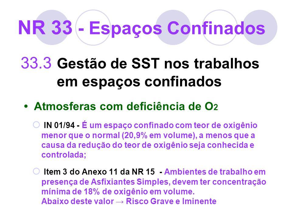 NR 33 - Espaços Confinados 33.3 Gestão de SST nos trabalhos em espaços confinados Atmosferas com deficiência de O 2 IN 01/94 - É um espaço confinado c