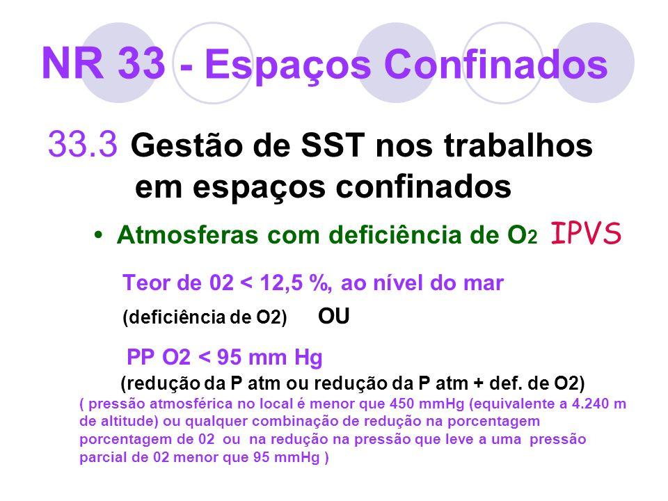 NR 33 - Espaços Confinados 33.3 Gestão de SST nos trabalhos em espaços confinados Atmosferas com deficiência de O 2 IPVS Teor de 02 < 12,5 %, ao nível