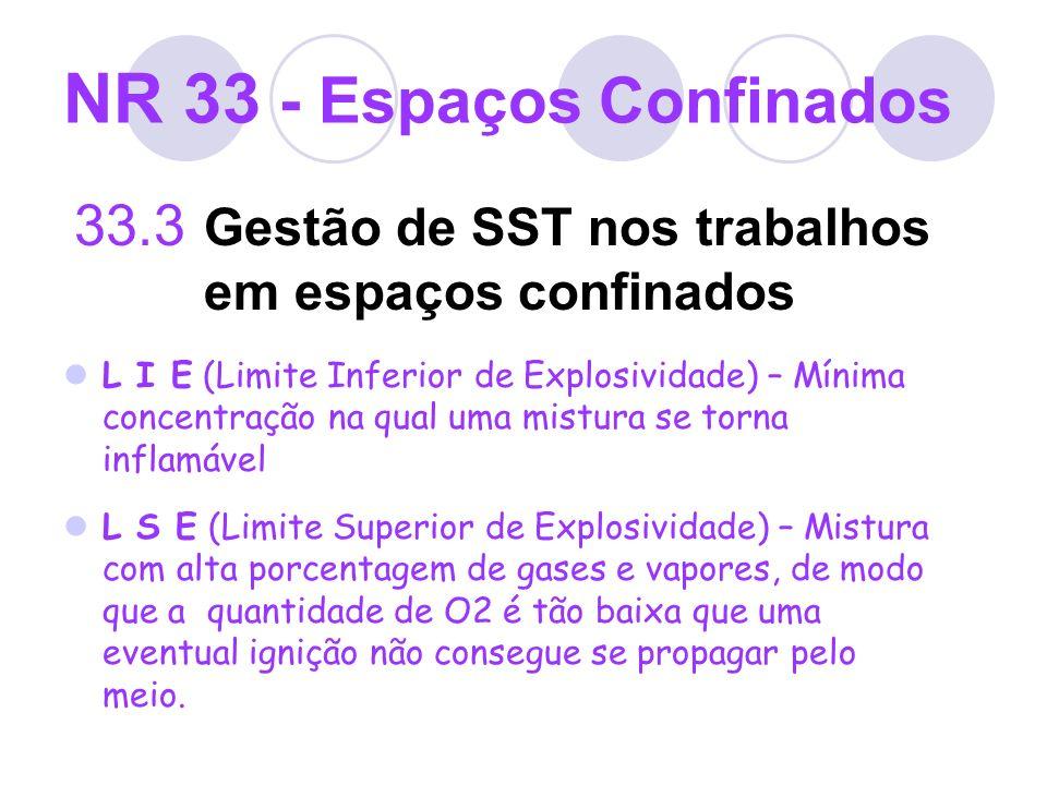 33.3 Gestão de SST nos trabalhos em espaços confinados L I E (Limite Inferior de Explosividade) – Mínima concentração na qual uma mistura se torna inf