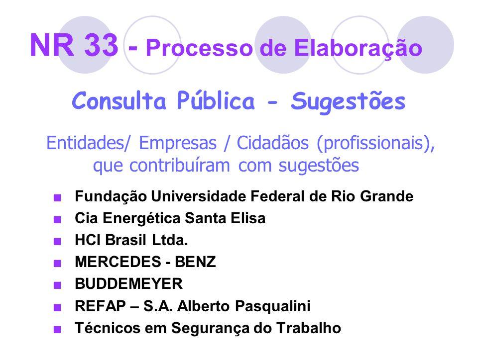 NR 33 - Processo de Elaboração Consulta Pública - Sugestões Entidades/ Empresas / Cidadãos (profissionais), que contribuíram com sugestões Fundação Un
