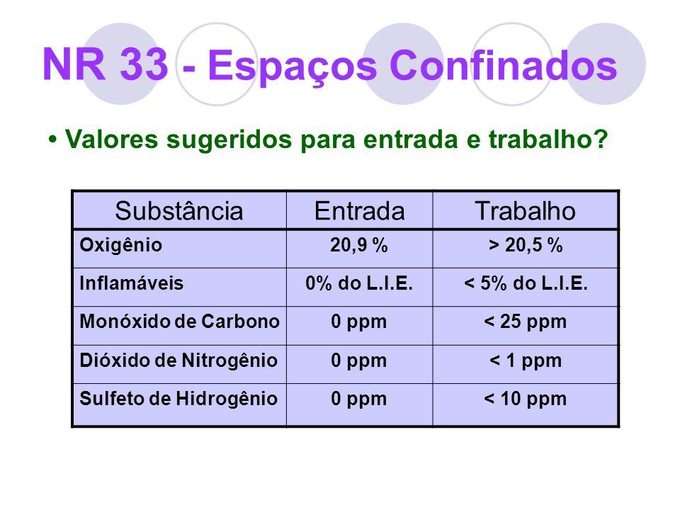 Valores sugeridos para entrada e trabalho? NR 33 - Espaços Confinados SubstânciaEntradaTrabalho Oxigênio20,9 %> 20,5 % Inflamáveis0% do L.I.E.< 5% do