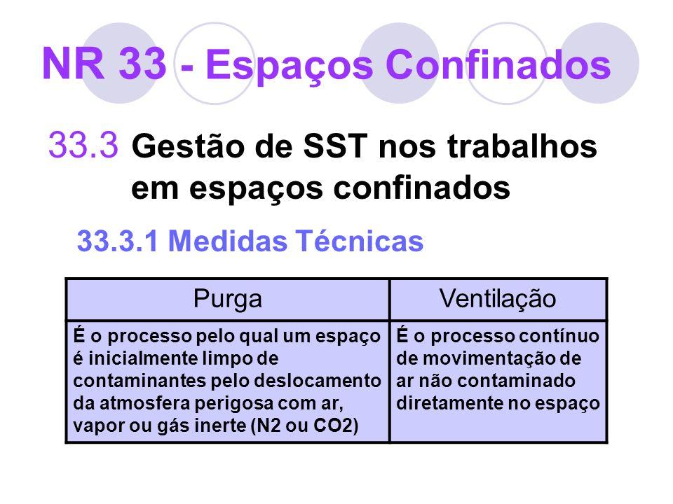 33.3 Gestão de SST nos trabalhos em espaços confinados 33.3.1 Medidas Técnicas NR 33 - Espaços Confinados PurgaVentilação É o processo pelo qual um es