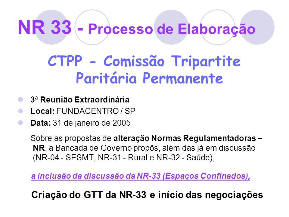 NR 33 - Processo de Elaboração CTPP - Comissão Tripartite Paritária Permanente 3ª Reunião Extraordinária Local: FUNDACENTRO / SP Data: 31 de janeiro d