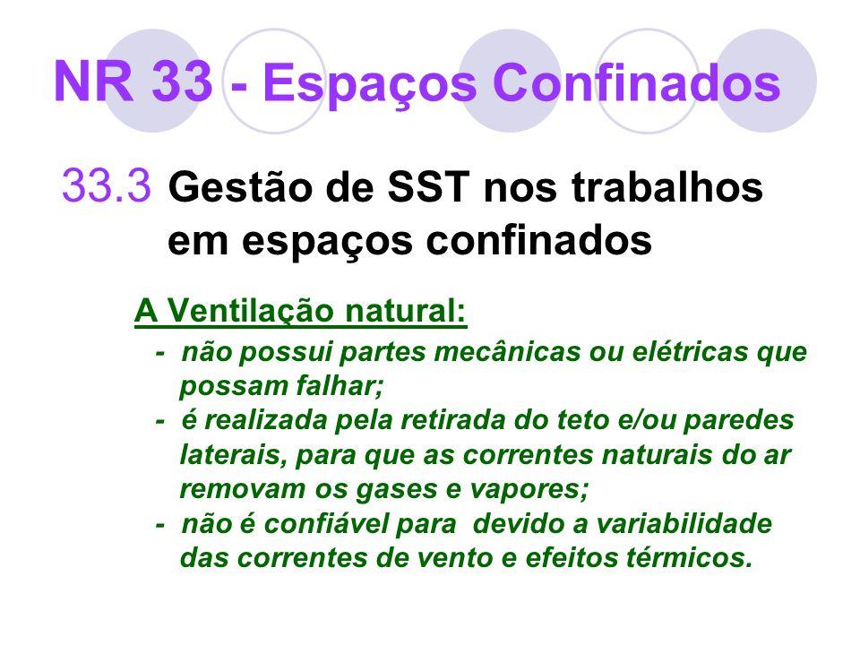 33.3 Gestão de SST nos trabalhos em espaços confinados A Ventilação natural: - não possui partes mecânicas ou elétricas que possam falhar; - é realiza