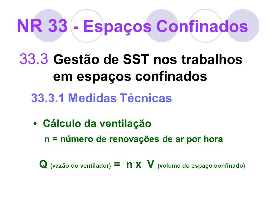 33.3 Gestão de SST nos trabalhos em espaços confinados 33.3.1 Medidas Técnicas Cálculo da ventilação n = número de renovações de ar por hora Q (vazão