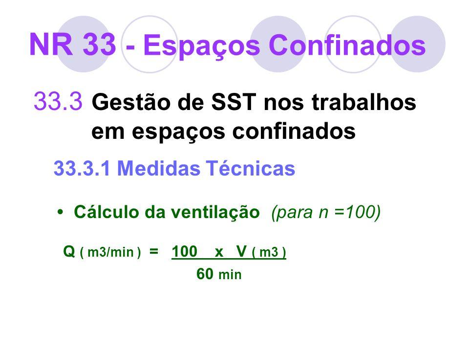 33.3 Gestão de SST nos trabalhos em espaços confinados 33.3.1 Medidas Técnicas Cálculo da ventilação (para n =100) Q ( m3/min ) = 100 x V ( m3 ) 60 mi