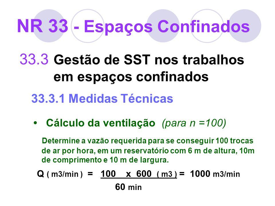 33.3 Gestão de SST nos trabalhos em espaços confinados 33.3.1 Medidas Técnicas Cálculo da ventilação (para n =100) Determine a vazão requerida para se