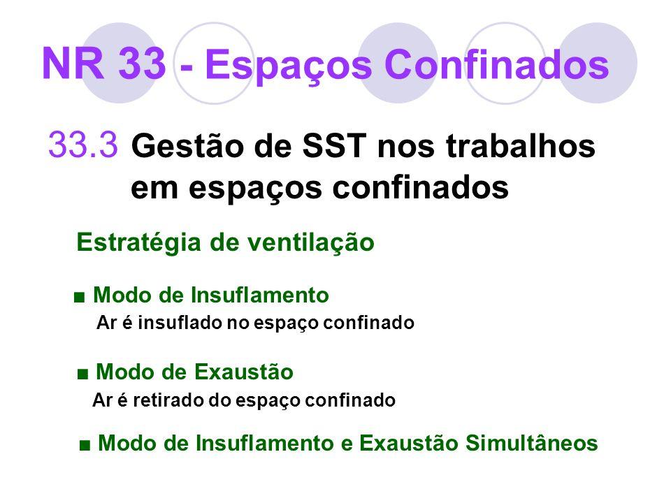 33.3 Gestão de SST nos trabalhos em espaços confinados Estratégia de ventilação Modo de Insuflamento Ar é insuflado no espaço confinado Modo de Exaust