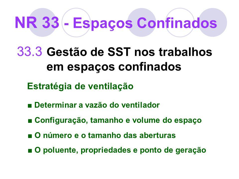 33.3 Gestão de SST nos trabalhos em espaços confinados Estratégia de ventilação Determinar a vazão do ventilador Configuração, tamanho e volume do esp