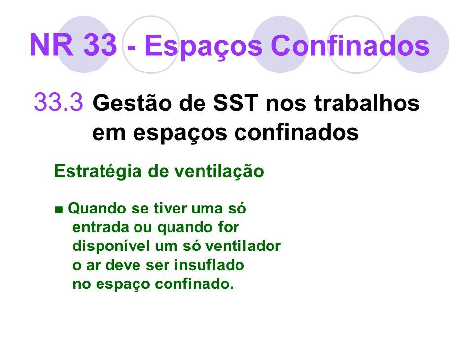 33.3 Gestão de SST nos trabalhos em espaços confinados Estratégia de ventilação Quando se tiver uma só entrada ou quando for disponível um só ventilad