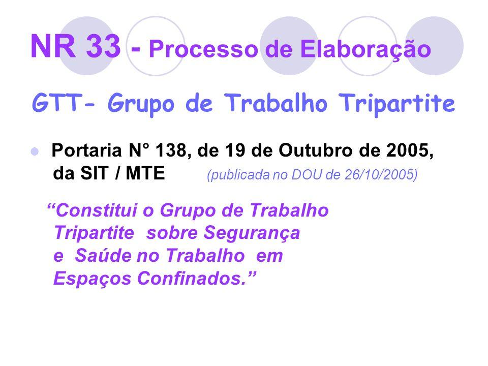 NR 33 - Processo de Elaboração GTT- Grupo de Trabalho Tripartite Portaria N° 138, de 19 de Outubro de 2005, da SIT / MTE (publicada no DOU de 26/10/20