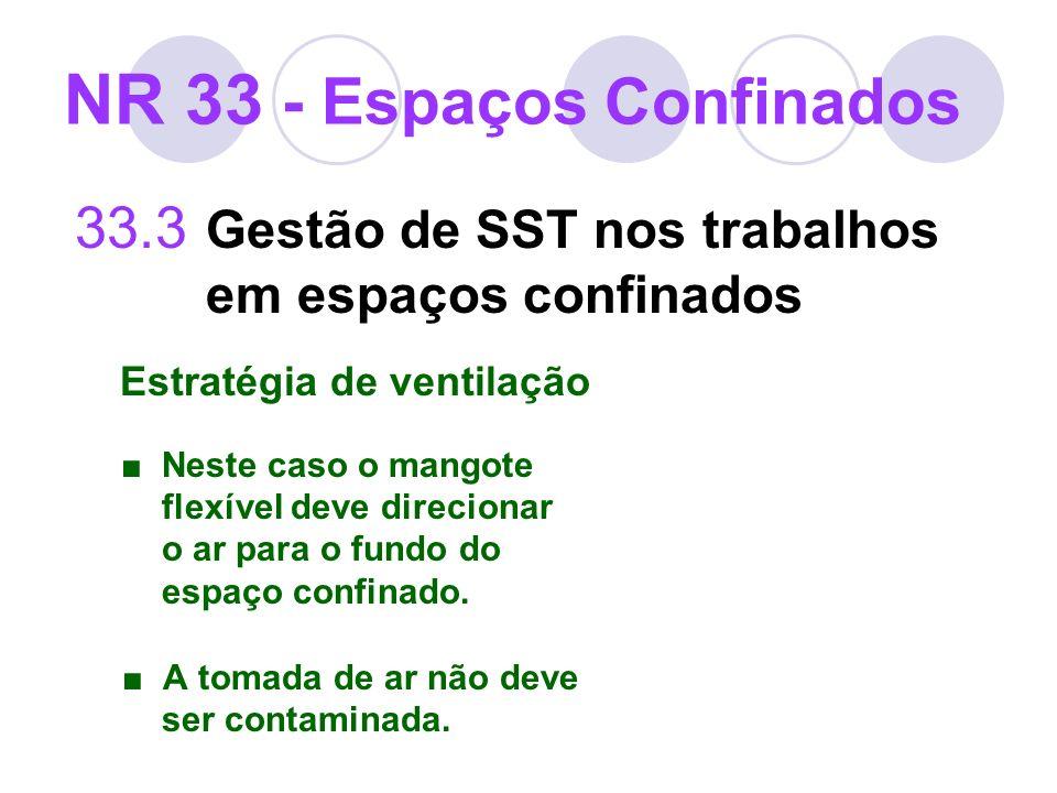 33.3 Gestão de SST nos trabalhos em espaços confinados Estratégia de ventilação Neste caso o mangote flexível deve direcionar o ar para o fundo do esp