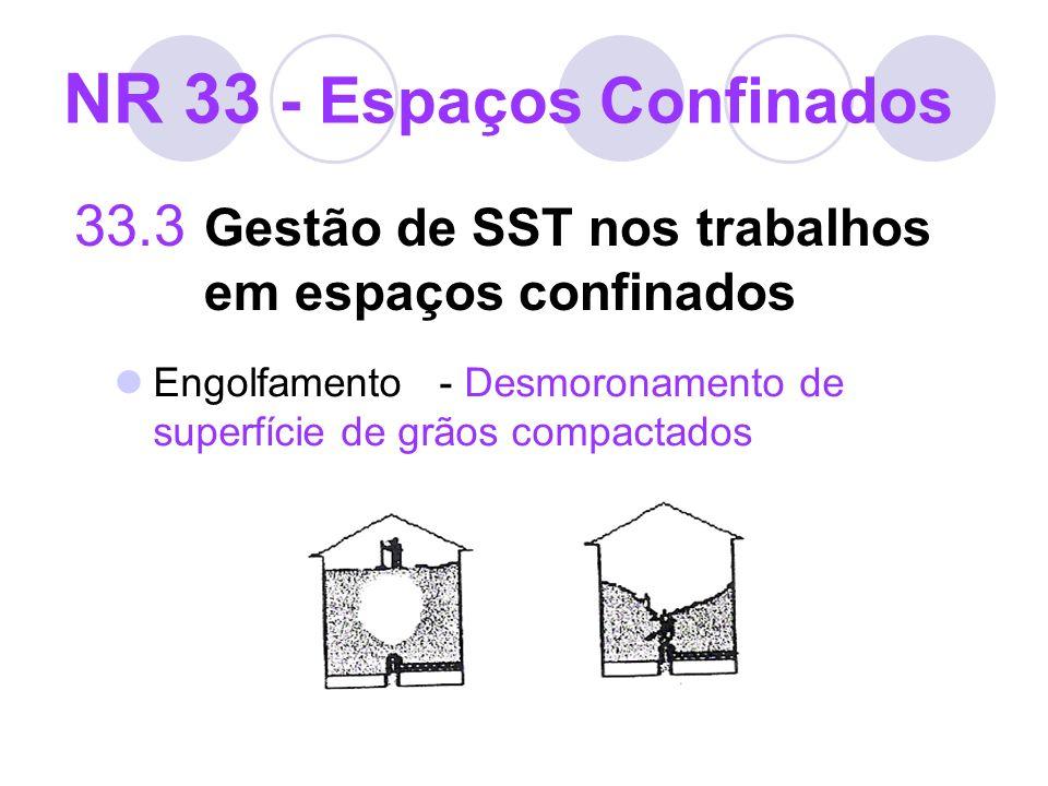 33.3 Gestão de SST nos trabalhos em espaços confinados NR 33 - Espaços Confinados Engolfamento - Desmoronamento de superfície de grãos compactados
