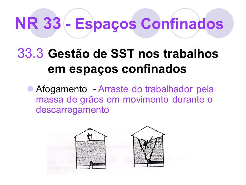 33.3 Gestão de SST nos trabalhos em espaços confinados NR 33 - Espaços Confinados Afogamento - Arraste do trabalhador pela massa de grãos em movimento