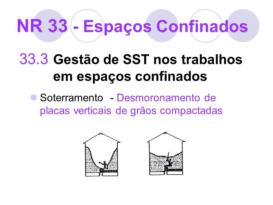 33.3 Gestão de SST nos trabalhos em espaços confinados NR 33 - Espaços Confinados Soterramento - Desmoronamento de placas verticais de grãos compactad
