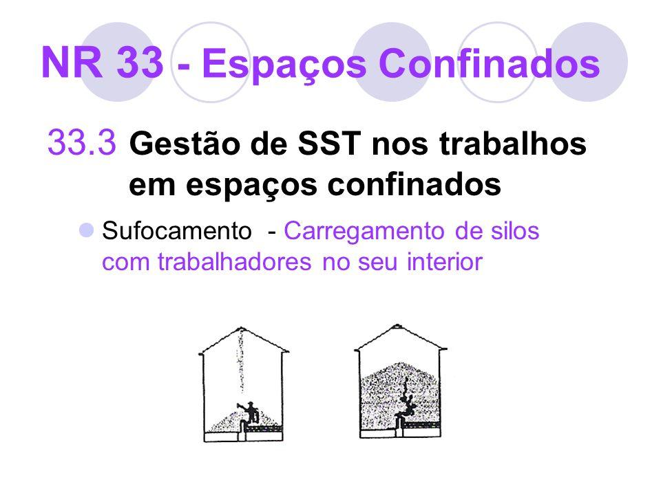33.3 Gestão de SST nos trabalhos em espaços confinados NR 33 - Espaços Confinados Sufocamento - Carregamento de silos com trabalhadores no seu interio