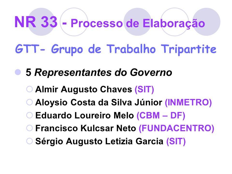 NR 33 - Processo de Elaboração GTT- Grupo de Trabalho Tripartite 5 Representantes do Governo Almir Augusto Chaves (SIT) Aloysio Costa da Silva Júnior