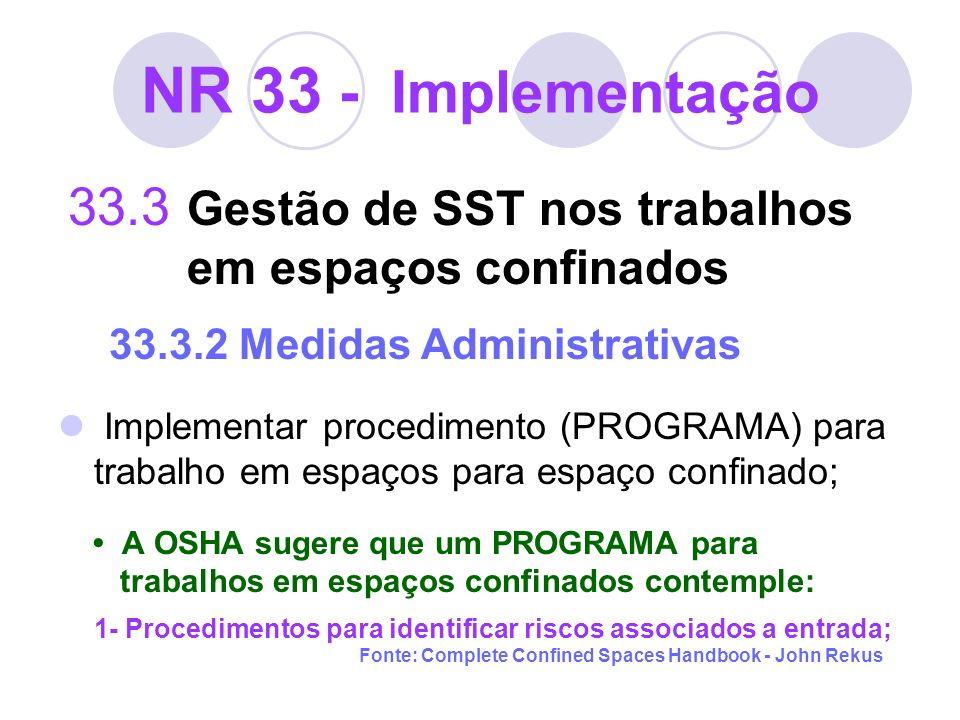 NR 33 - Implementação 33.3 Gestão de SST nos trabalhos em espaços confinados 33.3.2 Medidas Administrativas Implementar procedimento (PROGRAMA) para t