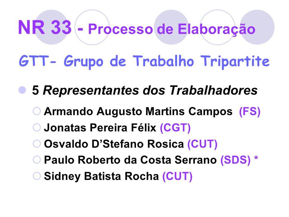 NR 33 - Processo de Elaboração GTT- Grupo de Trabalho Tripartite 5 Representantes dos Trabalhadores Armando Augusto Martins Campos (FS) Jonatas Pereir