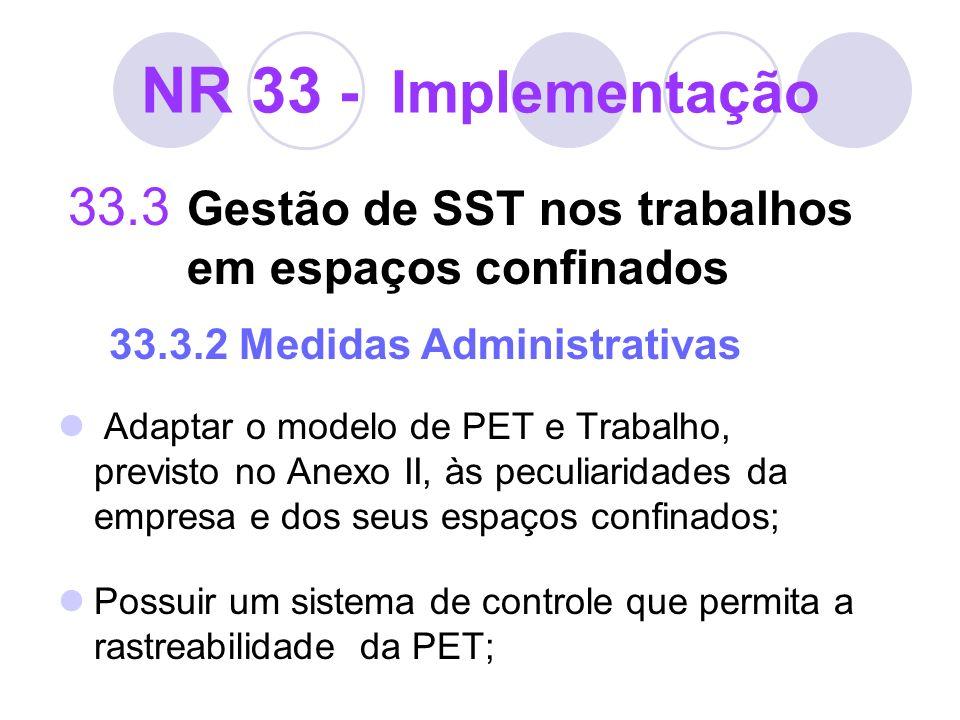NR 33 - Implementação 33.3 Gestão de SST nos trabalhos em espaços confinados 33.3.2 Medidas Administrativas Adaptar o modelo de PET e Trabalho, previs