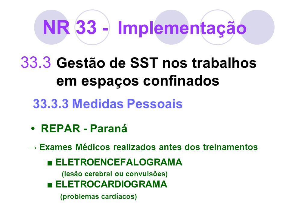 NR 33 - Implementação 33.3 Gestão de SST nos trabalhos em espaços confinados 33.3.3 Medidas Pessoais REPAR - Paraná Exames Médicos realizados antes do