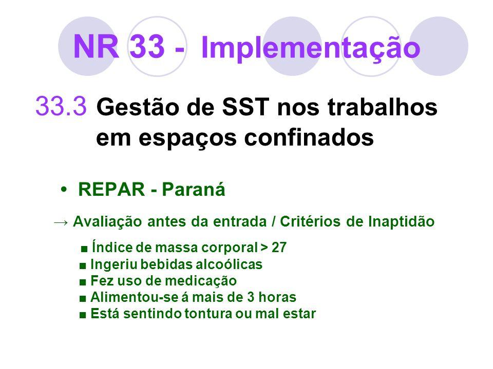 NR 33 - Implementação 33.3 Gestão de SST nos trabalhos em espaços confinados REPAR - Paraná Avaliação antes da entrada / Critérios de Inaptidão Índice