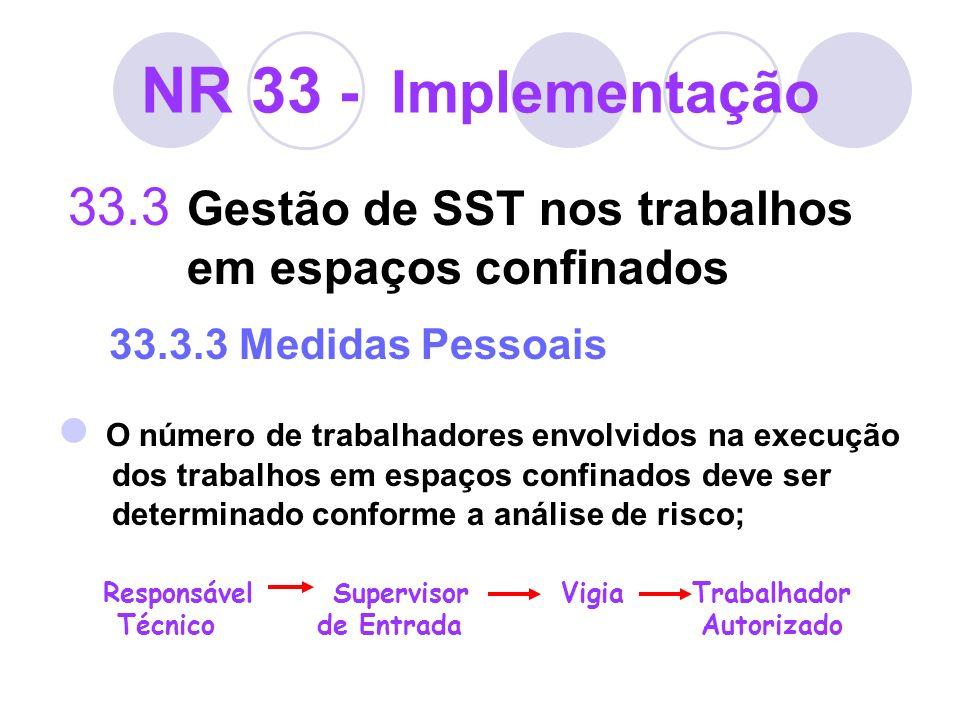 NR 33 - Implementação 33.3 Gestão de SST nos trabalhos em espaços confinados 33.3.3 Medidas Pessoais O número de trabalhadores envolvidos na execução