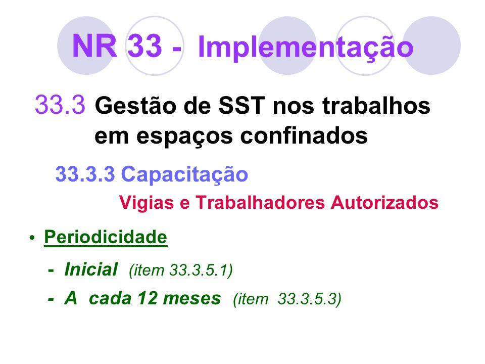 NR 33 - Implementação 33.3 Gestão de SST nos trabalhos em espaços confinados 33.3.3 Capacitação Vigias e Trabalhadores Autorizados Periodicidade - Ini