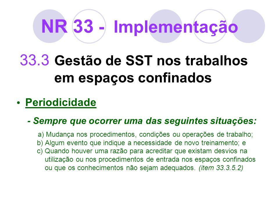 NR 33 - Implementação 33.3 Gestão de SST nos trabalhos em espaços confinados Periodicidade - Sempre que ocorrer uma das seguintes situações: a) Mudanç