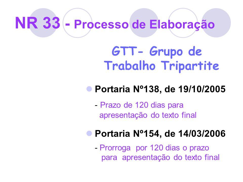 NR 33 - Processo de Elaboração GTT- Grupo de Trabalho Tripartite Portaria Nº138, de 19/10/2005 - Prazo de 120 dias para apresentação do texto final Po