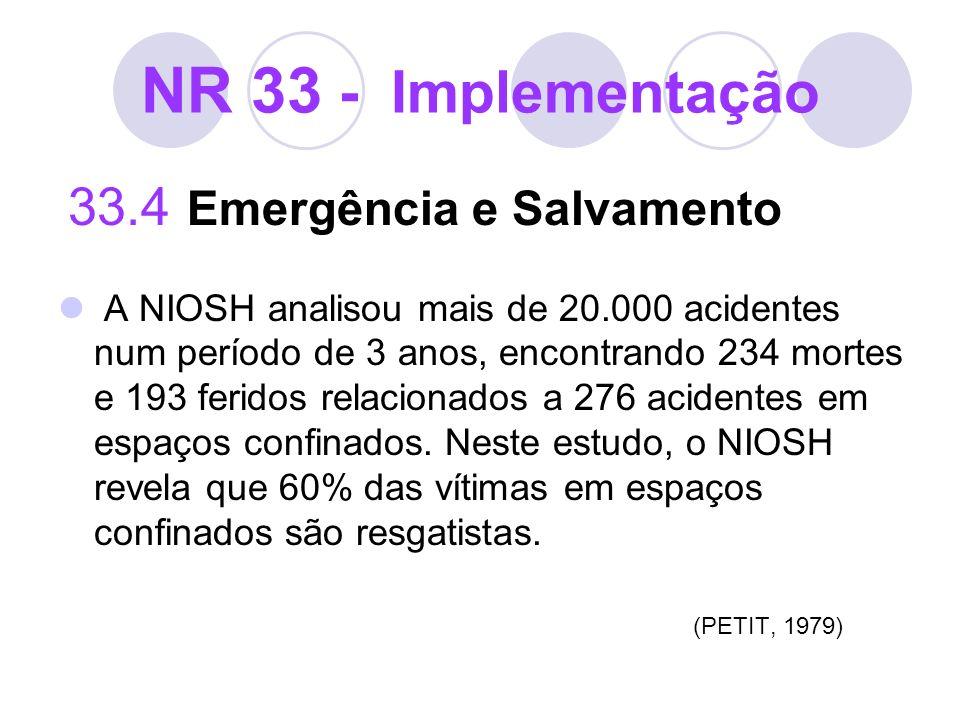 NR 33 - Implementação 33.4 Emergência e Salvamento A NIOSH analisou mais de 20.000 acidentes num período de 3 anos, encontrando 234 mortes e 193 ferid