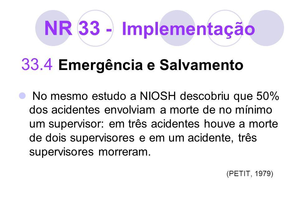 NR 33 - Implementação 33.4 Emergência e Salvamento No mesmo estudo a NIOSH descobriu que 50% dos acidentes envolviam a morte de no mínimo um superviso