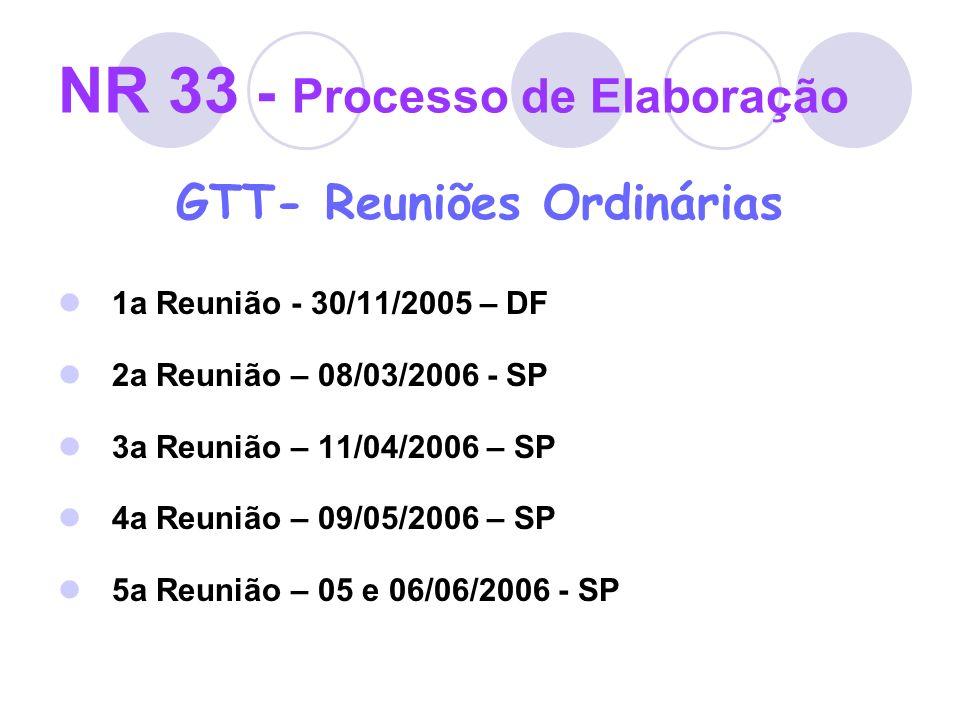 NR 33 - Processo de Elaboração GTT- Reuniões Ordinárias 1a Reunião - 30/11/2005 – DF 2a Reunião – 08/03/2006 - SP 3a Reunião – 11/04/2006 – SP 4a Reun