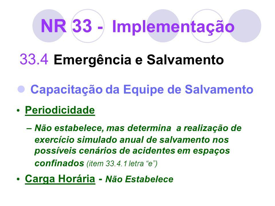 NR 33 - Implementação 33.4 Emergência e Salvamento Capacitação da Equipe de Salvamento Periodicidade – Não estabelece, mas determina a realização de e