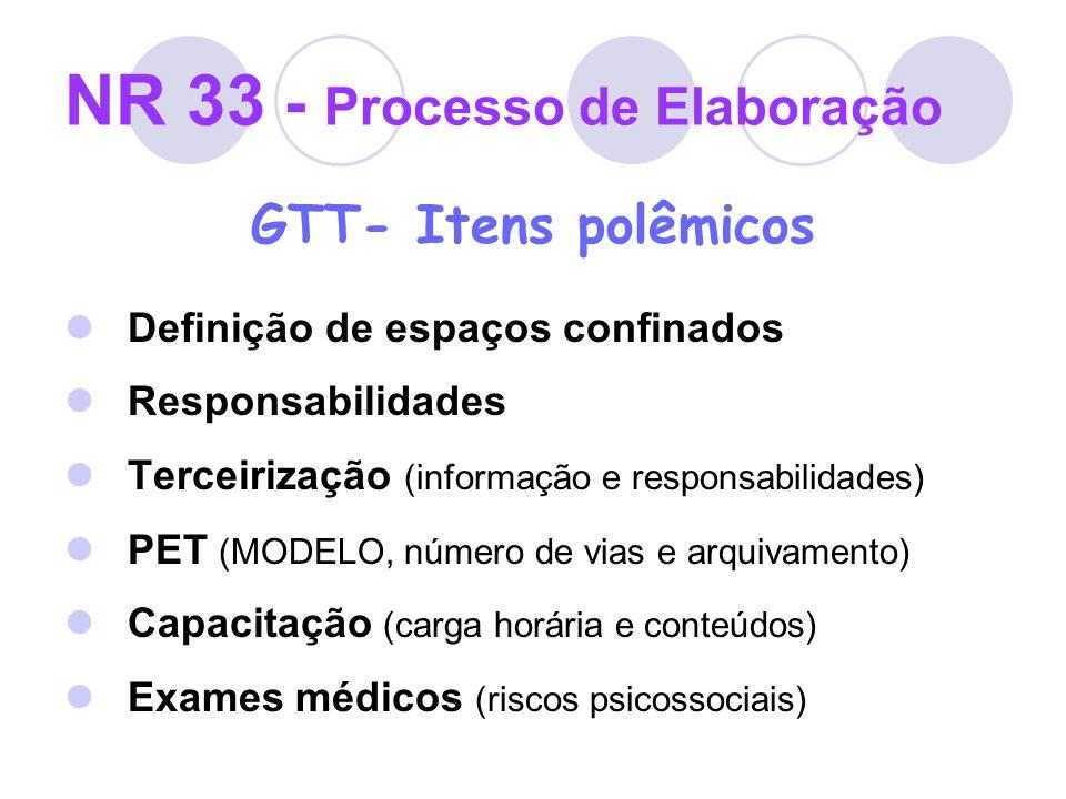 NR 33 - Processo de Elaboração GTT- Itens polêmicos Definição de espaços confinados Responsabilidades Terceirização (informação e responsabilidades) P