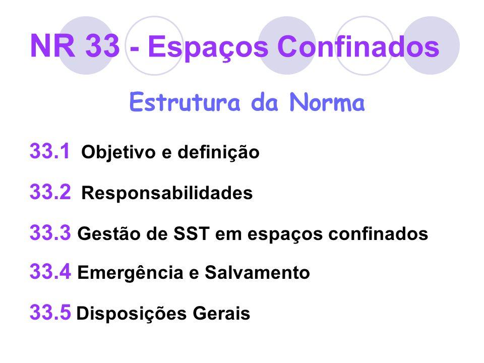 NR 33 - Espaços Confinados Estrutura da Norma 33.1 Objetivo e definição 33.2 Responsabilidades 33.3 Gestão de SST em espaços confinados 33.4 Emergênci