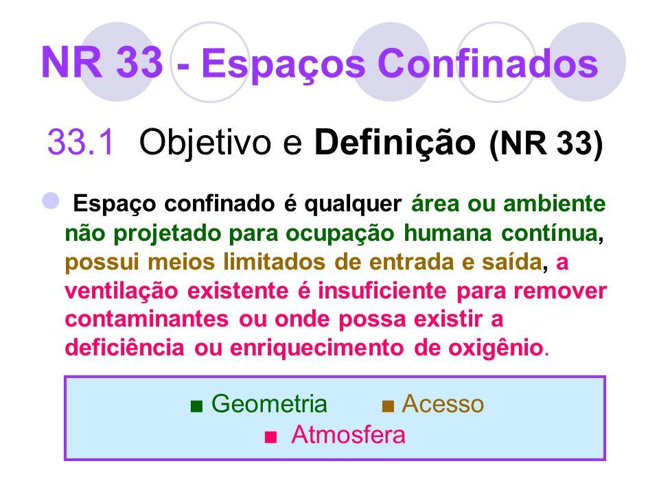 NR 33 - Espaços Confinados 33.1 Objetivo e Definição (NR 33) Espaço confinado é qualquer área ou ambiente não projetado para ocupação humana contínua,