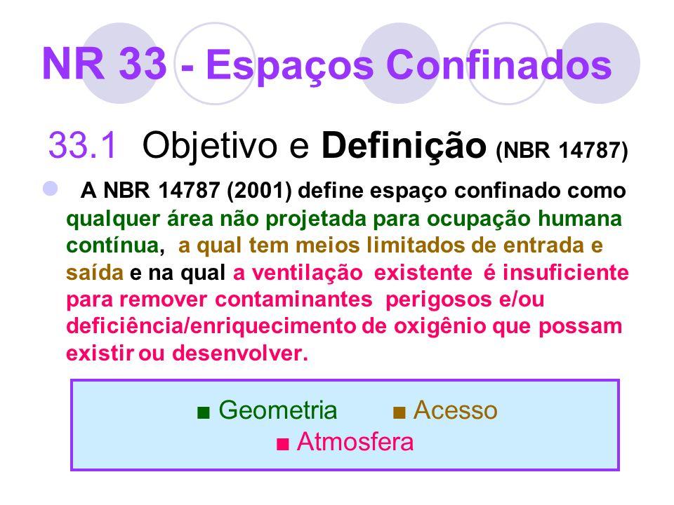 NR 33 - Espaços Confinados 33.1 Objetivo e Definição (NBR 14787) A NBR 14787 (2001) define espaço confinado como qualquer área não projetada para ocup