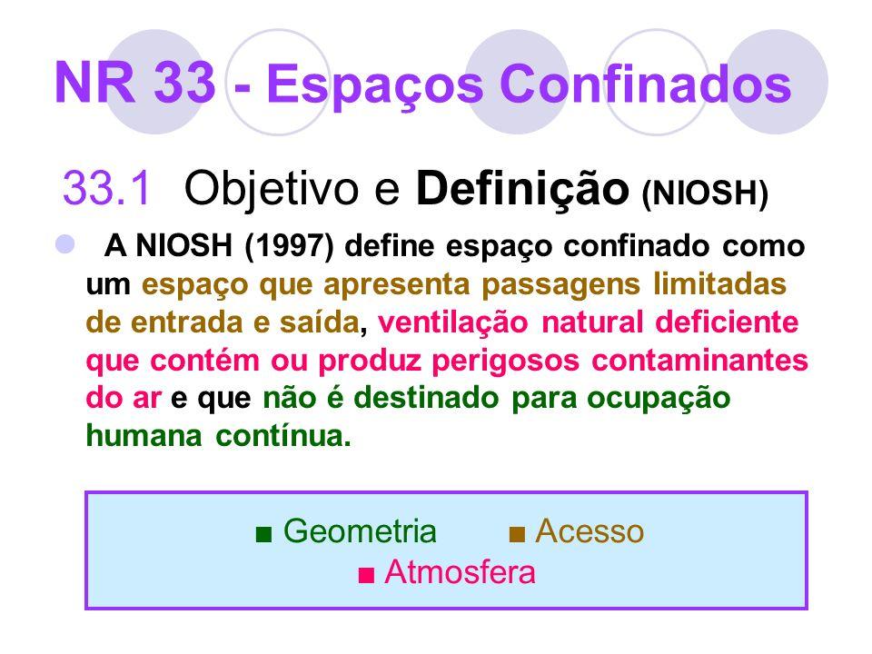 NR 33 - Espaços Confinados 33.1 Objetivo e Definição (NIOSH) A NIOSH (1997) define espaço confinado como um espaço que apresenta passagens limitadas d