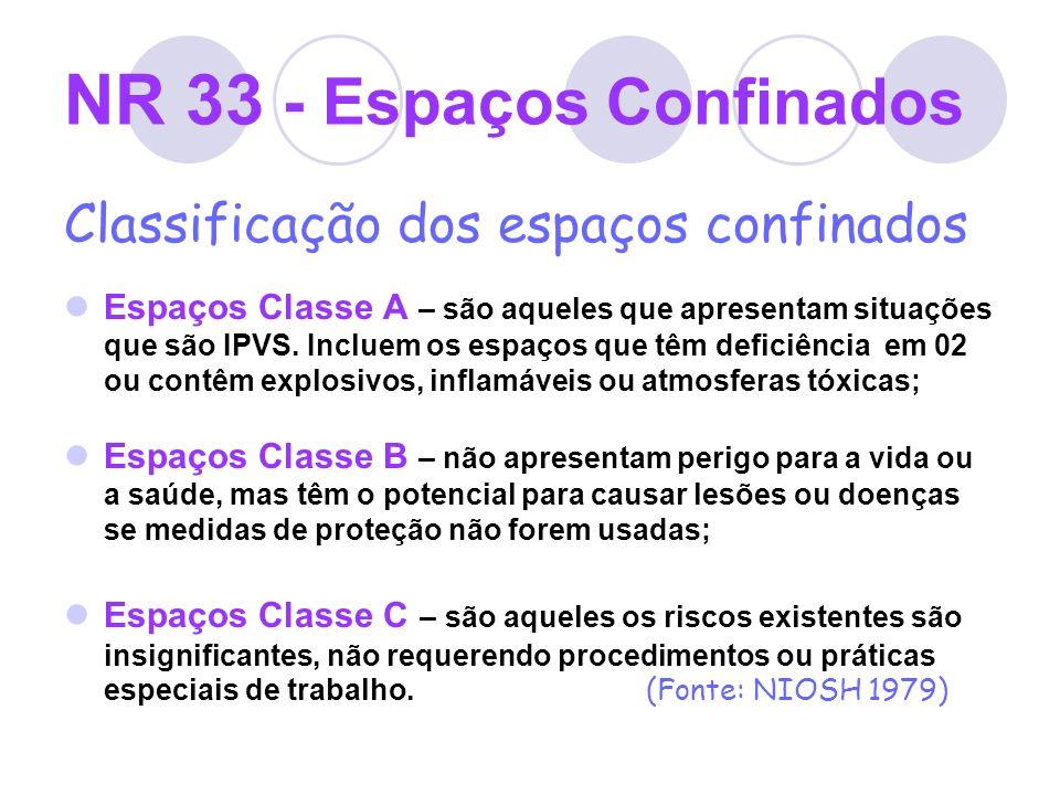 NR 33 - Espaços Confinados Classificação dos espaços confinados Espaços Classe A – são aqueles que apresentam situações que são IPVS. Incluem os espaç