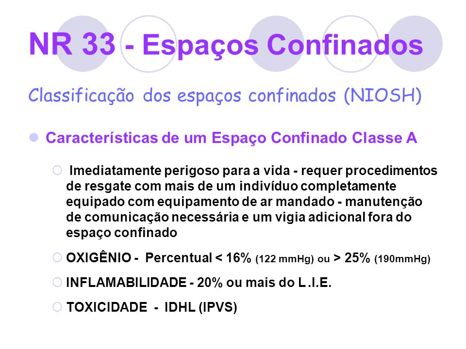 NR 33 - Espaços Confinados Classificação dos espaços confinados (NIOSH) Características de um Espaço Confinado Classe A Imediatamente perigoso para a