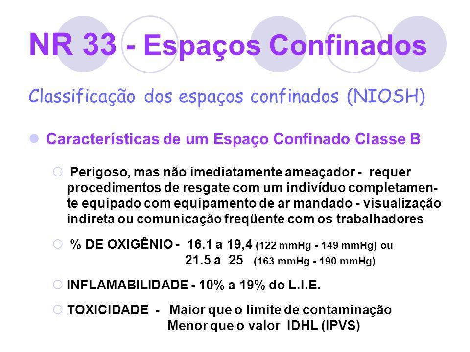 NR 33 - Espaços Confinados Classificação dos espaços confinados (NIOSH) Características de um Espaço Confinado Classe B Perigoso, mas não imediatament