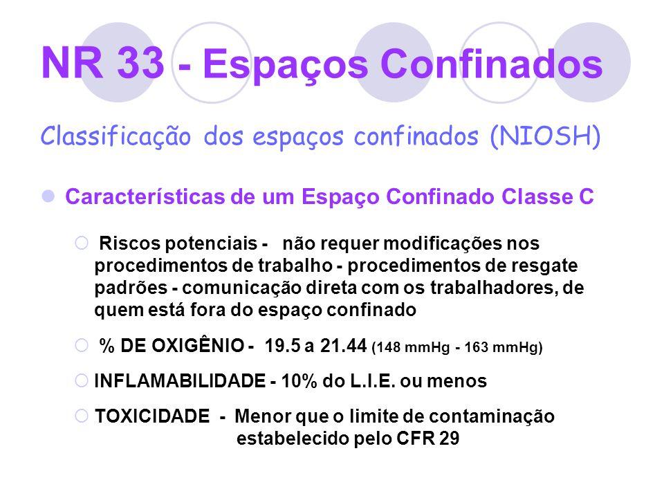 NR 33 - Espaços Confinados Classificação dos espaços confinados (NIOSH) Características de um Espaço Confinado Classe C Riscos potenciais - não requer