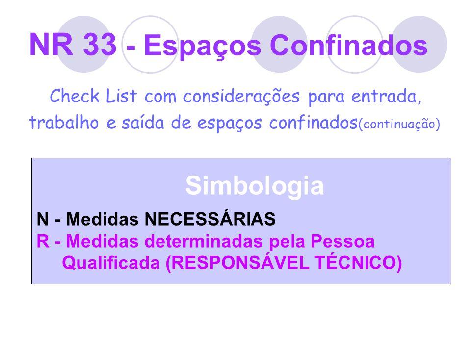 NR 33 - Espaços Confinados Check List com considerações para entrada, trabalho e saída de espaços confinados (continuação) Simbologia N - Medidas NECE